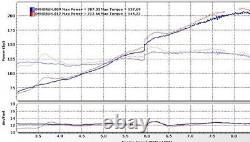 1320 Performance S2000 F-Series Header (4-2-1) AP1 AP2 F20C F22C big tube