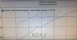 1320 Performance SMSP B SERIES HEADER Big tube GSR b16 b18 b18b b18c